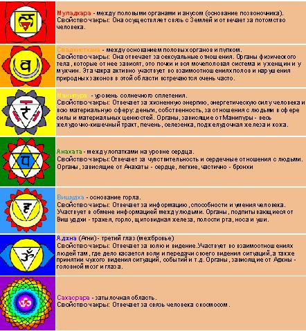 Сексуальные символы которые влияют на человека
